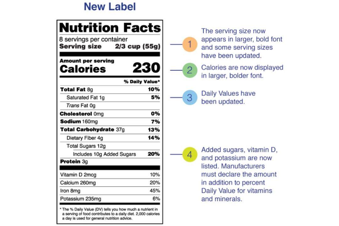 FDA label