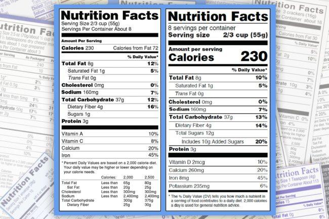 FDA nutritional