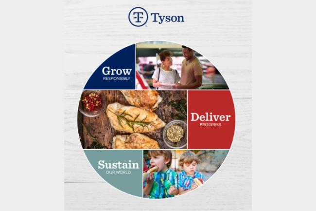 Tyson sustainability