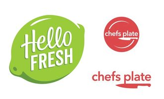 Hellofresh-chefs-plate