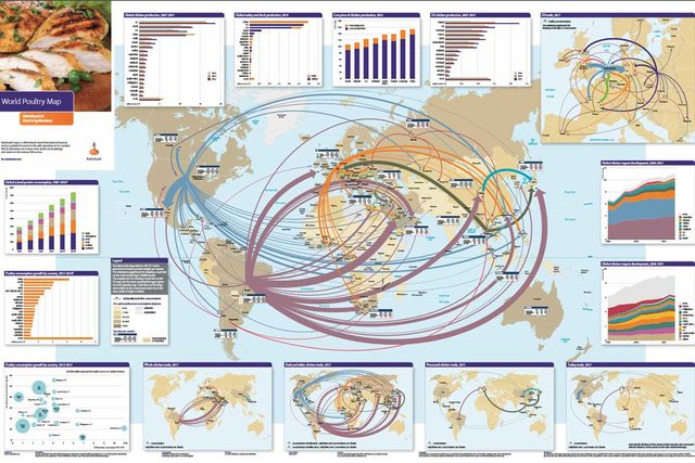 Rabobank-poultry-trade-map
