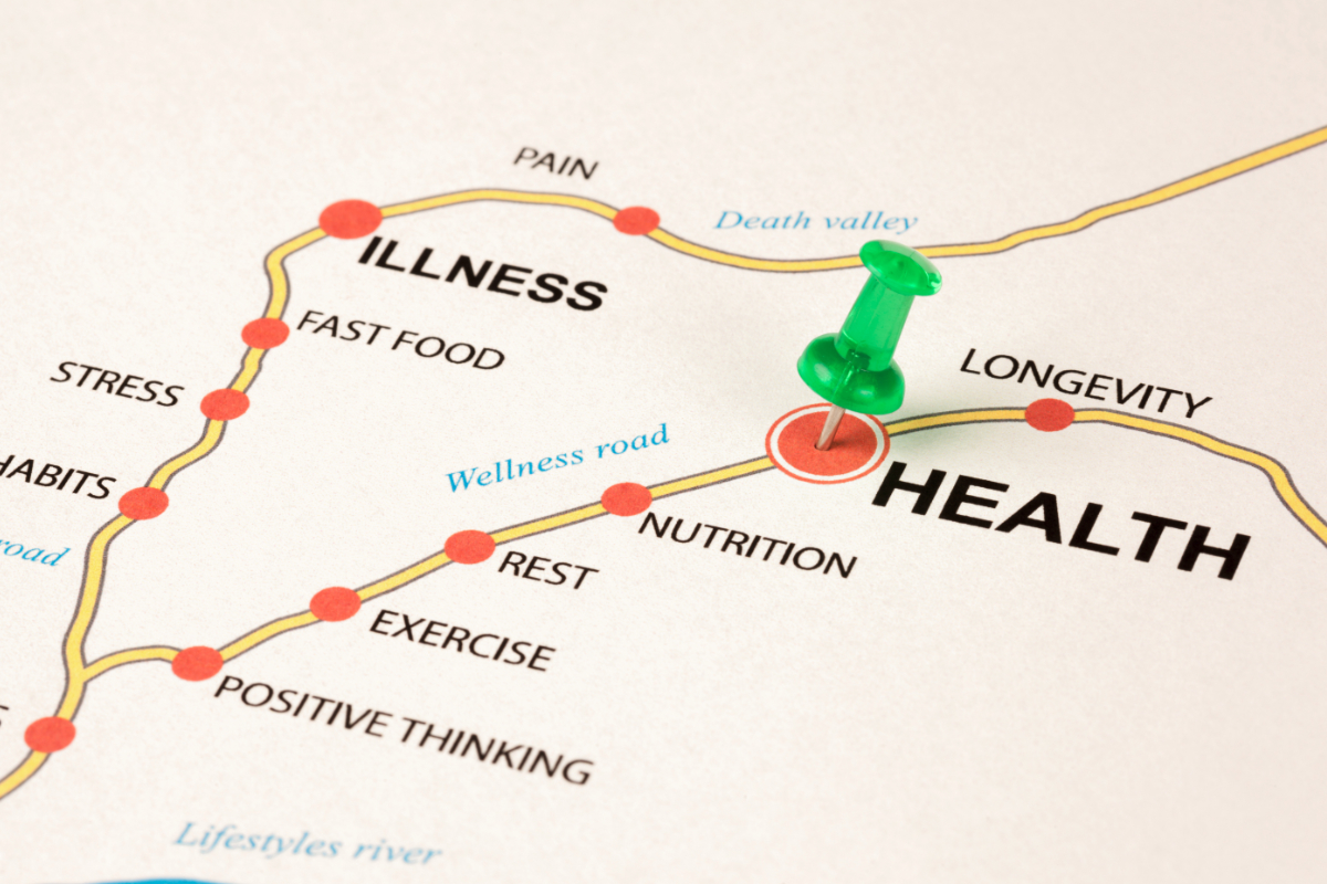 Looking at the trends for health and wellness in 2019 | 2018