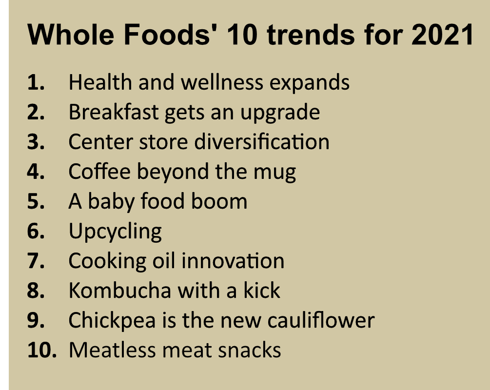 Top 10 food trends for 2021.