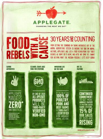 Applegate 2