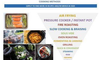 Cooking-methods-smallest-2