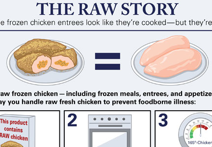 The Centers for Disease Control offers guidance on proper cooking of frozen foods.