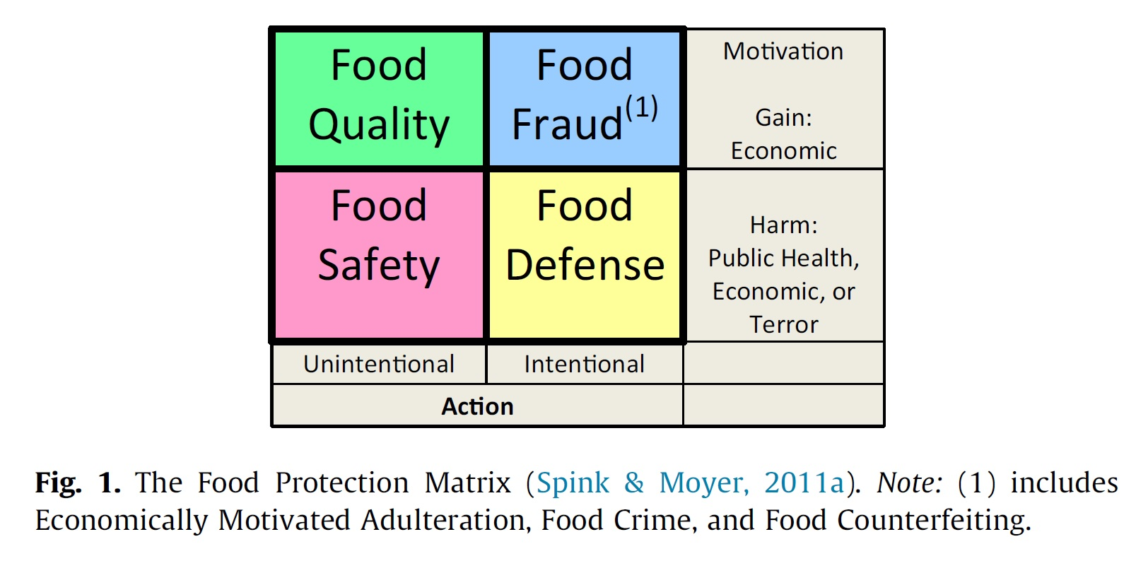 The Many Faces Of Food Fraud Meat Poultry