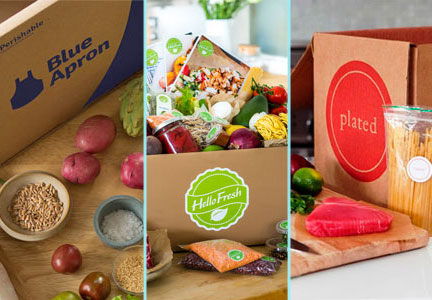 Meal kit delivery fad or future of food meatpoultry the meal kit delivery service market is led by blue apron hellofresh and plated forumfinder Choice Image