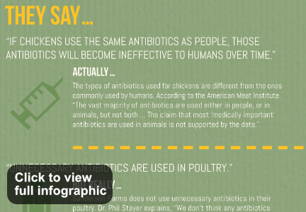 Sanderson Farms doesn't back down on antibiotic stance