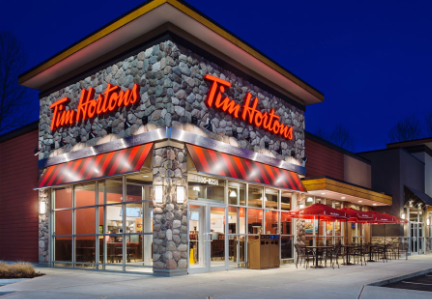 channel strategy tim horton In a show of true canadian goodwill, tim hortons runs a number of  concept  that's long been at the heart of tim hortons' marketing strategy.