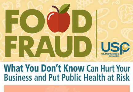 US Pharmacopeial food fraud infographic