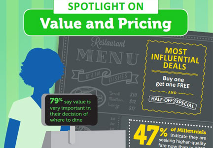 "Consumers' defininition of ""value"" includes factors beyond price."