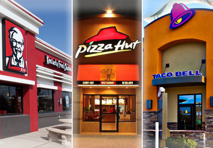 Analyst's Report on: Yum! Brands, Inc. (NYSE:YUM)